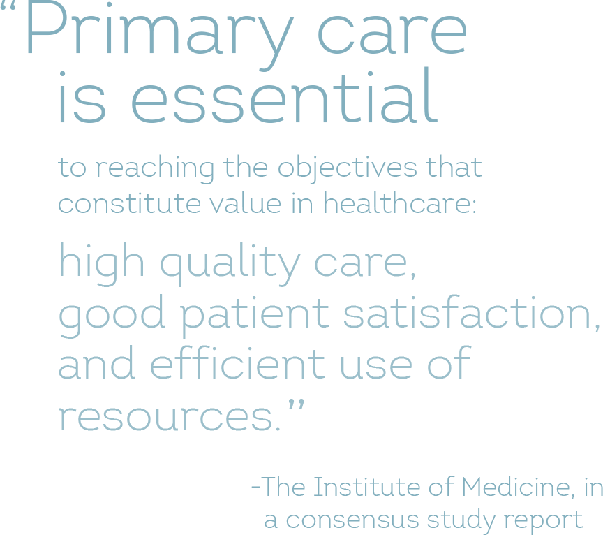"""Primary care is essential to reaching the objectives that constitute value in healthcare: high quality care, good patient satisfaction, and efficient use of resources."" - The Institute of Medicine, in a consensus study report"